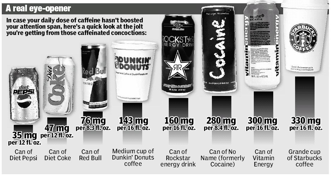 Caffeine Diagram.jpg